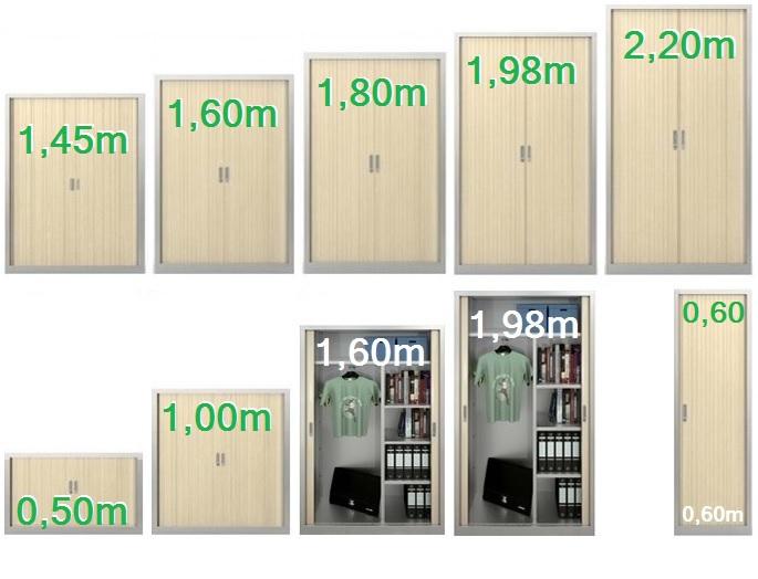 Todos los armarios y sus diferentes dimensiones.