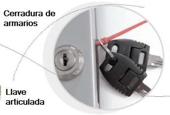 Cerraduras con lleves articuladas.
